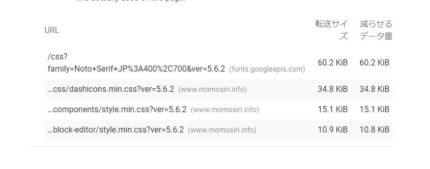 Google PageSpeed Insightsで「使用していない CSS を削除してください」と提案されたので対処してみたの画像 Knowledge Base